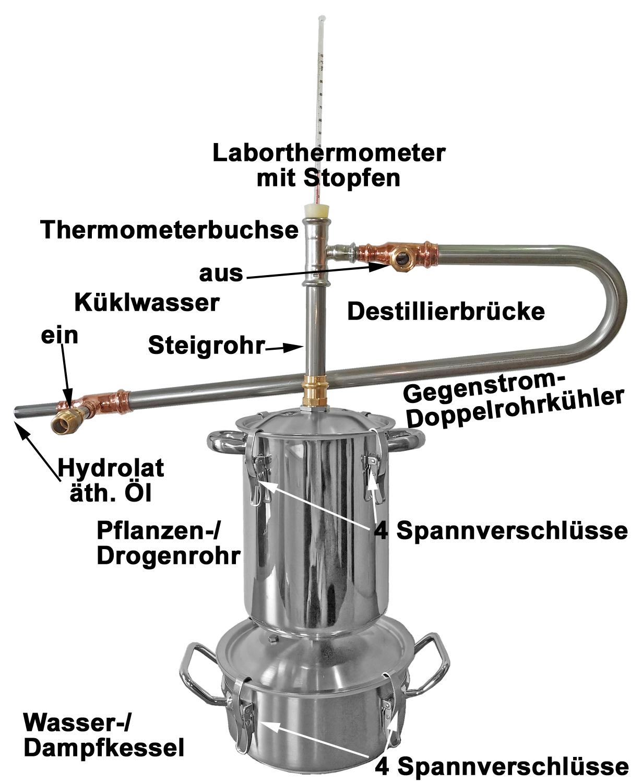 Destille für ätherische Öle